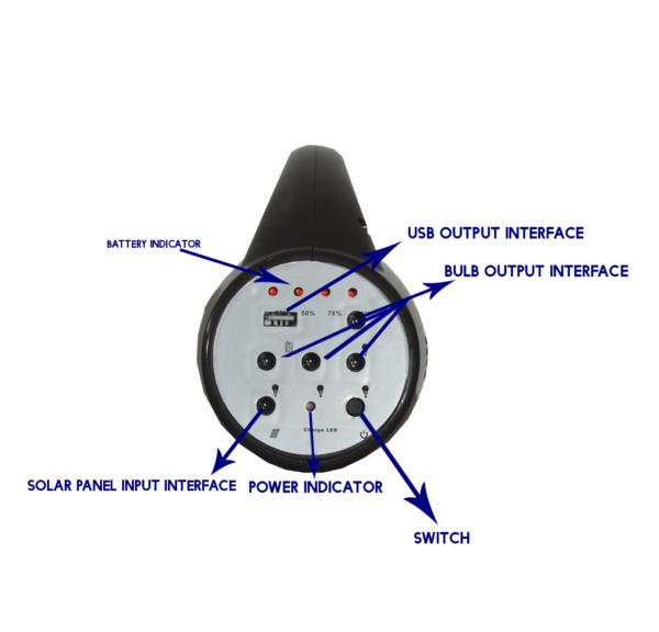 Multifunctional Solar Emergency Light