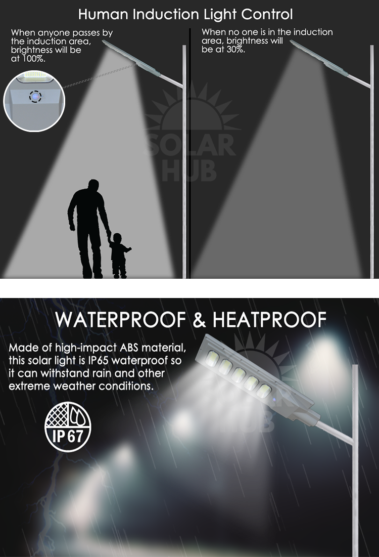 STREET LIGHT IP65 HUMAN INDUCTION CONTROL